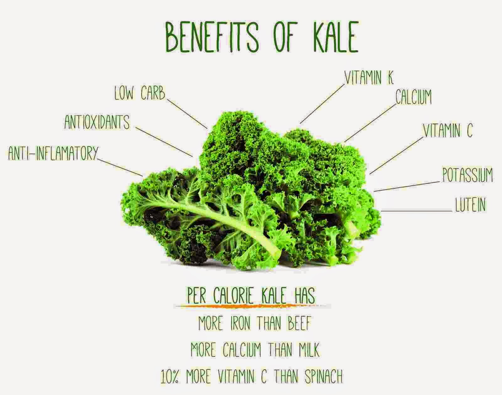 Kale greens benefits
